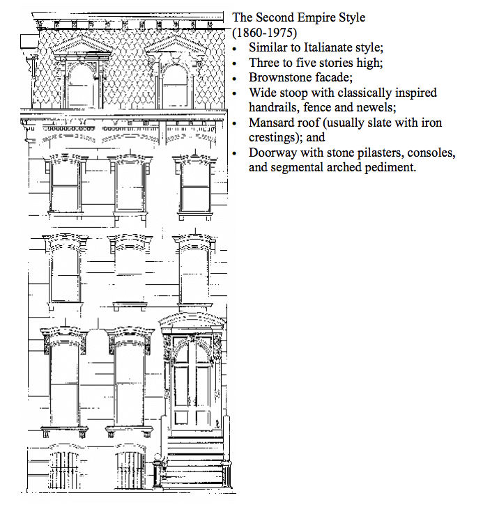Second Empire Rowhouse